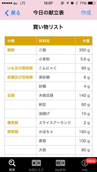 食材によって選択される買い物リスト